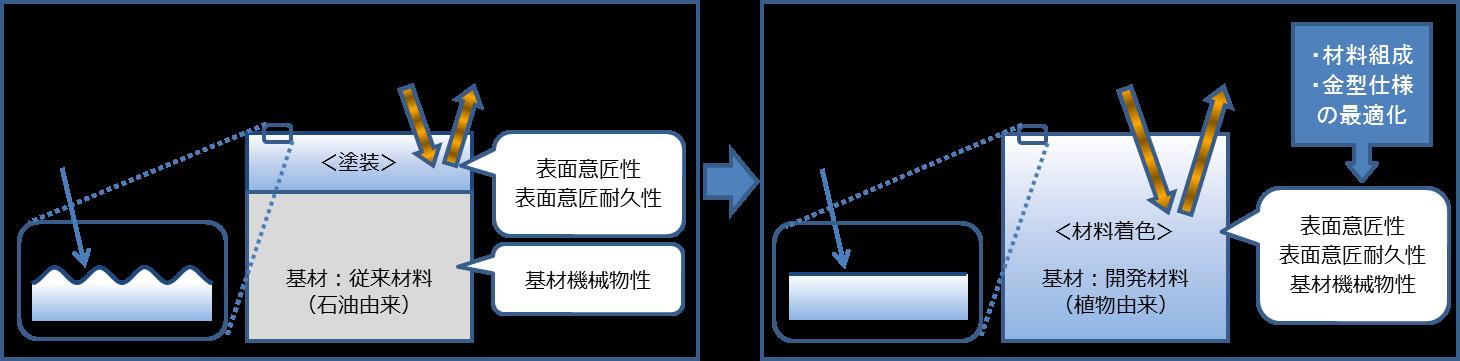 20161208_01g