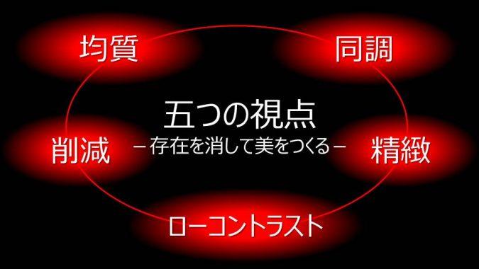 CX-5準意匠活動の5つの視点