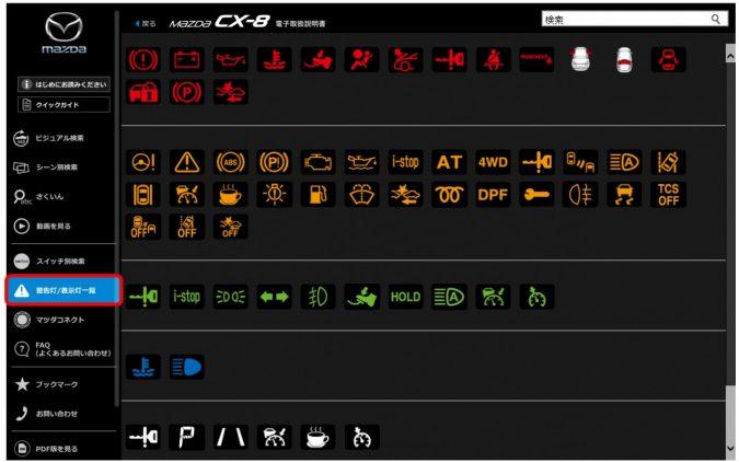 マツダ 新型CX-8の電子取扱説明書 警告灯/表示灯一覧