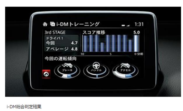 新型「マツダ CX-5」i-DM