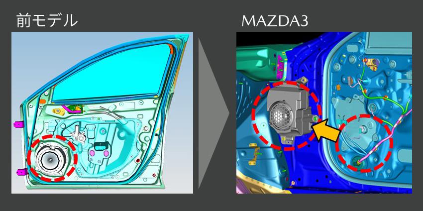 動くオーディオルームをつくる:MAZDA3「MAZDA HARMONIC ACOUSTICS」低音スピーカー移設